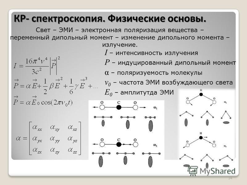 34 Свет – ЭМИ – электронная поляризация вещества – переменный дипольный момент – изменение дипольного момента – излучение. I – интенсивность излучения P – индуцированный дипольный момент α – поляризуемость молекулы ν 0 – частота ЭМИ возбуждающего све