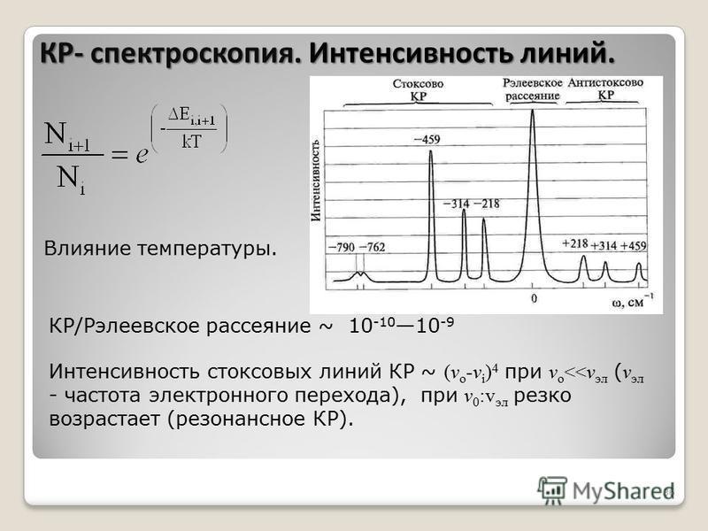 36 Влияние температуры. КР/Рэлеевское рассеяние ~ 10 -10 10 -9 Интенсивность стоксовых линий КР ~ (v o -v i ) 4 при v o <<v эл ( v эл - частота электронного перехода), при v 0 :v эл резко возрастает (резонансное КР). КР- спектроскопия. Интенсивность
