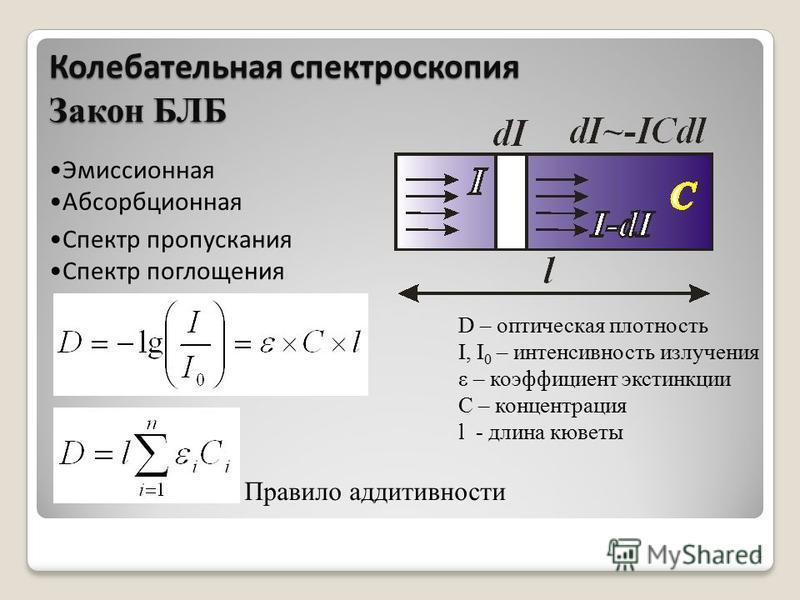 Колебательная спектроскопия Закон БЛБ 4 Эмиссионная Абсорбционная Спектр пропускания Спектр поглощения D – оптическая плотность I, I 0 – интенсивность излучения ε – коэффициент экстинкции С – концентрация l - длина кюветы Правило аддитивности