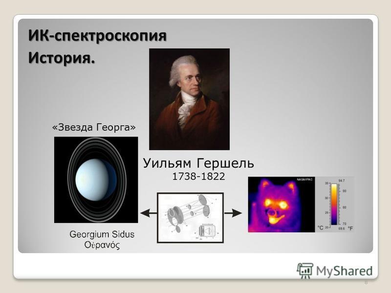 8 Уильям Гершель 1738-1822 ИК-спектроскопия История. «Звезда Георга»