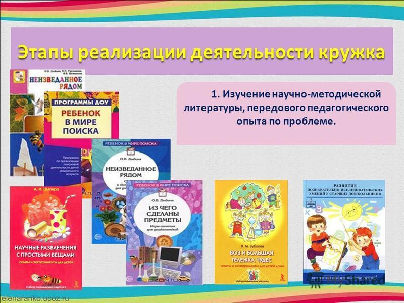Этапы реализации деятельности кружка 1. Изучение научно-методической литературы, передового педагогического опыта по проблеме.