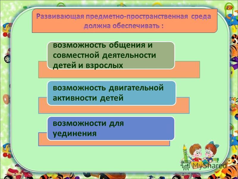 возможность общения и совместной деятельности детей и взрослых возможность двигательной активности детей возможности для уединения