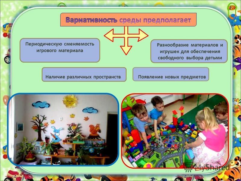 Разнообразие материалов и игрушек для обеспечения свободного выбора детьми Периодическую сменяемость игрового материала Наличие различных пространств Появление новых предметов