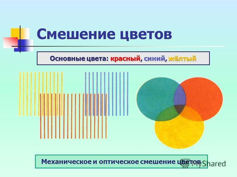 Смешение цветов Механическое и оптическое смешение цветов Основные цвета: красный, синий, жёлтый