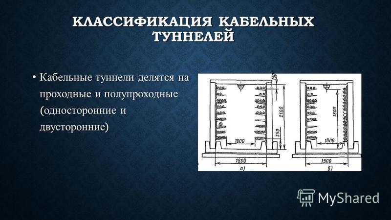 КЛАССИФИКАЦИЯ КАБЕЛЬНЫХ ТУННЕЛЕЙ Кабельные туннели делятся на проходные и полупроходные ( односторонние и двусторонние )Кабельные туннели делятся на проходные и полупроходные ( односторонние и двусторонние )