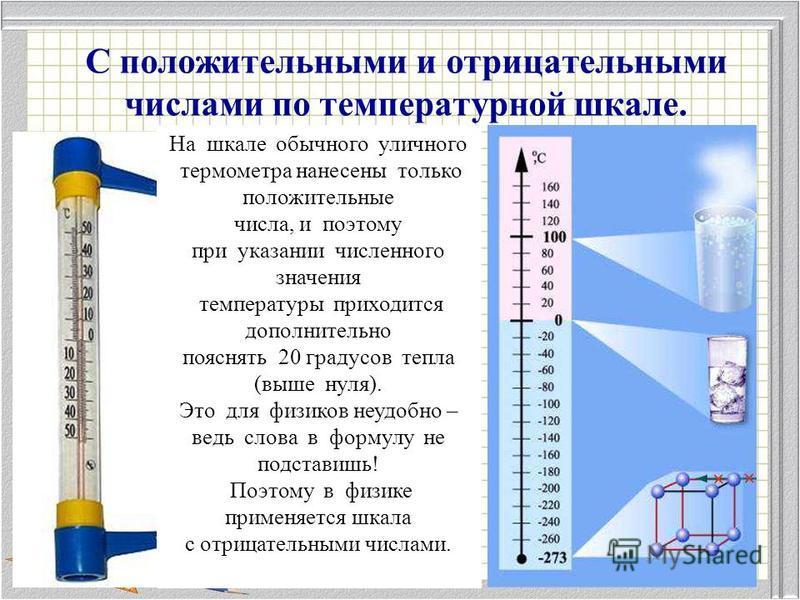 С положительными и отрицательными числами по температурной шкале. На шкале обычного уличного термометра нанесены только положительные числа, и поэтому при указании численного значения температуры приходится дополнительно пояснять 20 градусов тепла (в