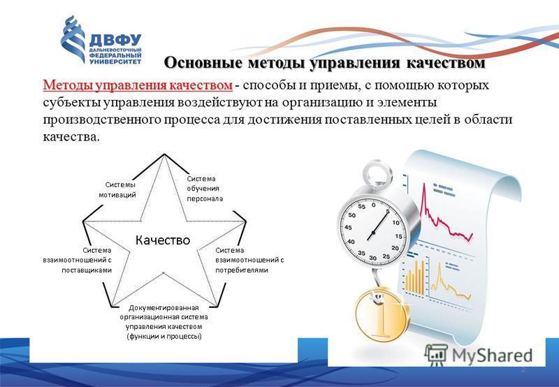2 Основные методы управления качеством Методы управления качеством Методы управления качеством - способы и приемы, с помощью которых субъекты управления воздействуют на организацию и элементы производственного процесса для достижения поставленных цел