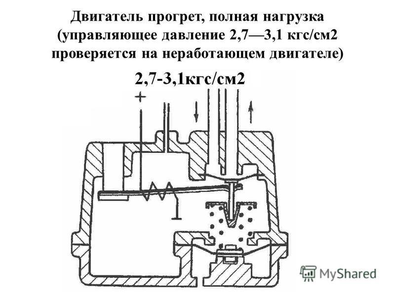 Двигателль прогрет, полная нагрузка (управляющее давление 2,73,1 кгс/см 2 проверяется на неработающем двигателе)