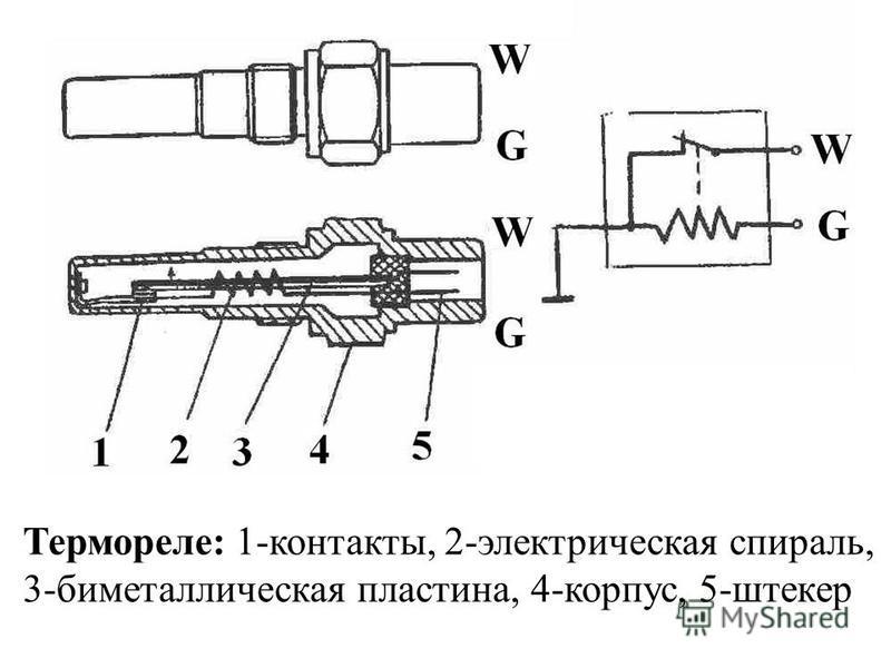 Термореле: 1-контакты, 2-электрическая спираль, 3-биметаллическая пластина, 4-корпус, 5-штекер