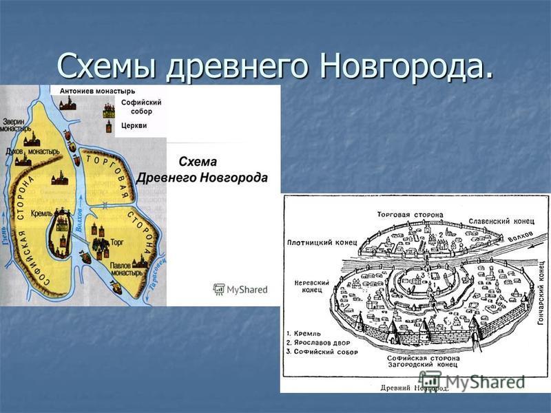 Схемы древнего Новгорода.