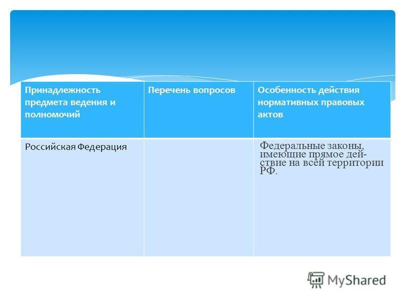 Принадлежность предмета ведения и полномочий Перечень вопросов Особенность действия нормативных правовых актов Российская Федерация Федеральные законы, имеющие прямое дей ствие на всей территории РФ.