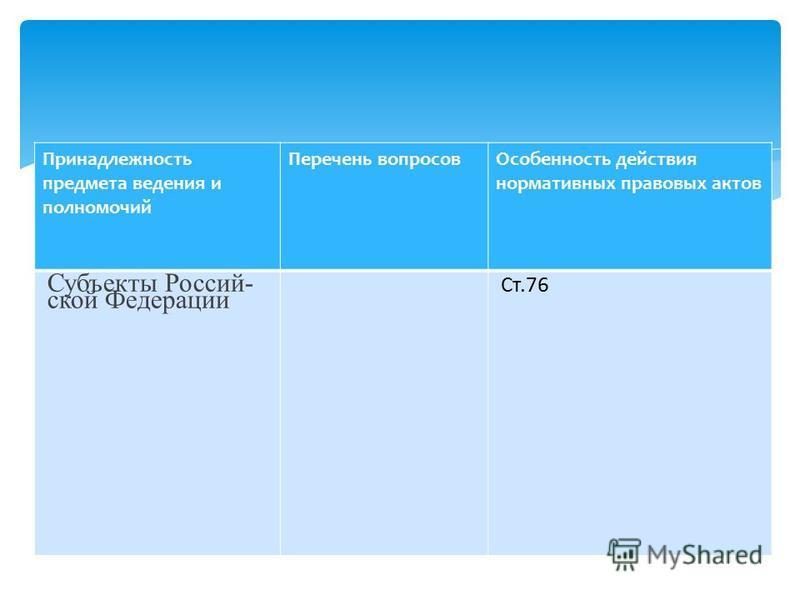 Принадлежность предмета ведения и полномочий Перечень вопросов Особенность действия нормативных правовых актов Субъекты Россий ской Федерации Ст.76