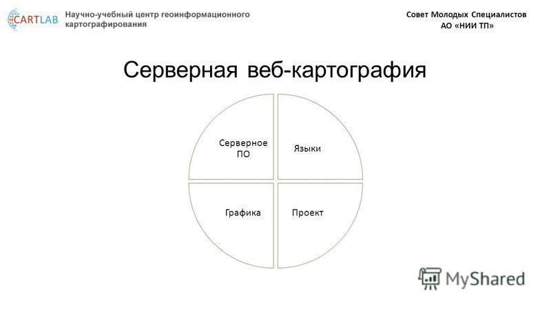 Совет Молодых Специалистов АО «НИИ ТП» Серверное ПО Языки Проект Графика Серверная веб-картография