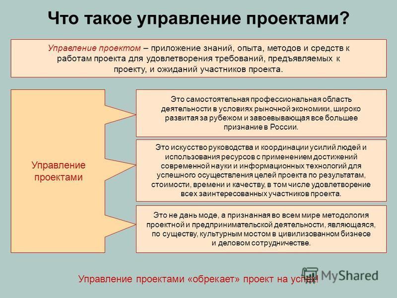 Что такое управление проектами? Это самостоятельная профессиональная область деятельности в условиях рыночной экономики, широко развитая за рубежом и завоевывающая все большее признание в России. Это искусство руководства и координации усилий людей и
