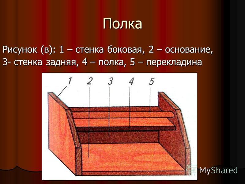 Полка Рисунок (в): 1 – стенка боковая, 2 – основание, 3- стенка задняя, 4 – полка, 5 – перекладина