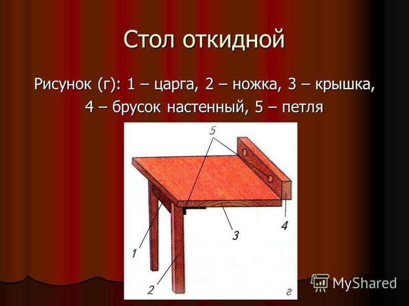 Стол откидной Рисунок (г): 1 – царга, 2 – ножка, 3 – крышка, 4 – брусок настенный, 5 – петля