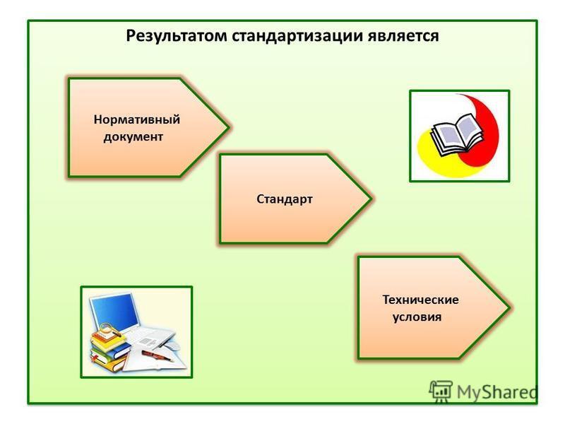 Результатом стандартизации является Нормативный документ Стандарт Технические условия