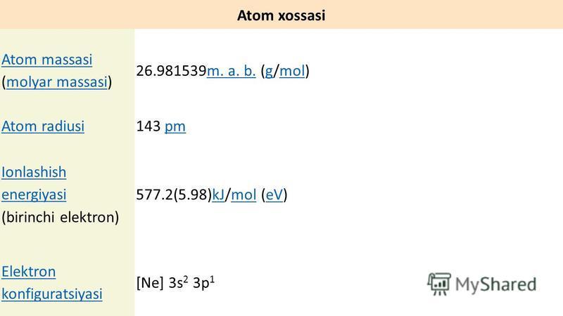 Atom xossasi Atom massasi Atom massasi (molyar massasi)molyar massasi 26.981539m. a. b. (g/mol)m. a. b.gmol Atom radiusi143 pmpm Ionlashish energiyasi Ionlashish energiyasi (birinchi elektron) 577.2(5.98)kJ/mol (eV)kJmoleV Elektron konfiguratsiyasi [