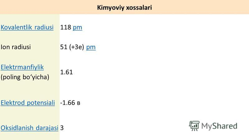 Kimyoviy xossalari Kovalentlik radiusi118 pmpm Ion radiusi51 (+3e) pmpm Elektrmanfiylik Elektrmanfiylik (poling boʻyicha) 1.61 Elektrod potensiali-1.66 в Oksidlanish darajasi3