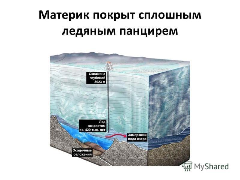 Материк покрыт сплошным ледяным панцирем