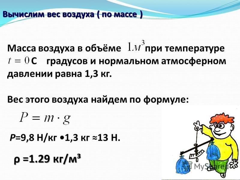 6 Масса воздуха в объёме при температуре С градусов и нормальном атмосферном давлении равна 1,3 кг. Вес этого воздуха найдем по формуле: P=9,8 H/кг 1,3 кг 13 Н. Вычислим вес воздуха ( по массе ) ρ =1.29 кг/м³