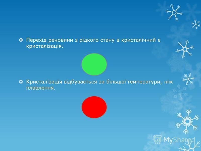 «Світлофор» Червоний (ч) – ні; Жовтий (ж) – твердження не стосується теми. Зелений колір (з) – правильно;