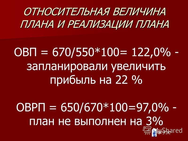 ОТНОСИТЕЛЬНАЯ ВЕЛИЧИНА ПЛАНА И РЕАЛИЗАЦИИ ПЛАНА ОВП = 670/550*100= 122,0% - запланировали увеличить прибыль на 22 % ОВРП = 650/670*100=97,0% - план не выполнен на 3%
