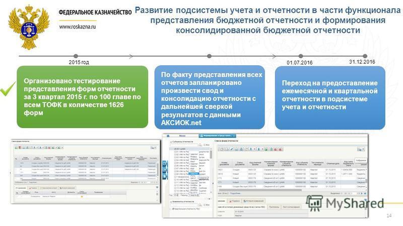 Развитие подсистемы учета и отчетности в части функционала представления бюджетной отчетности и формирования консолидированной бюджетной отчетности Уточнены бизнес- процессы 2015 год 31.12.2016 Организовано тестирование представления форм отчетности