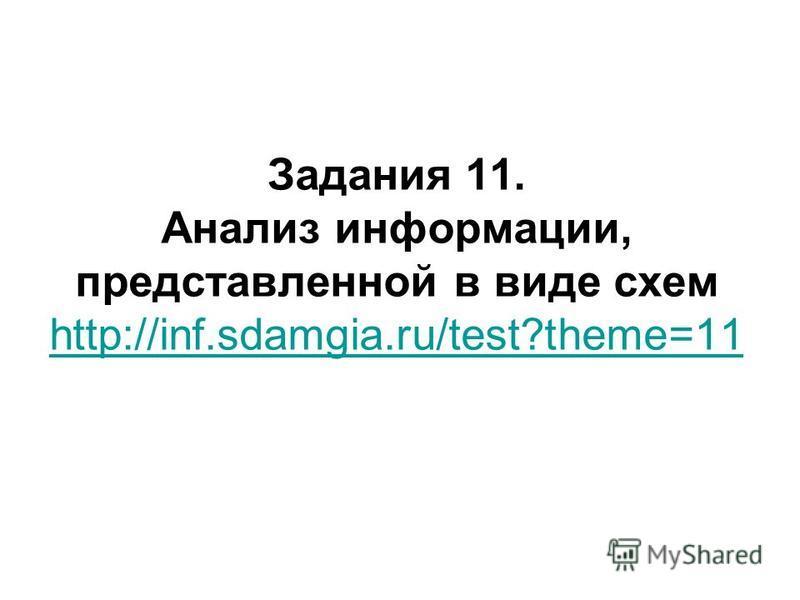 Задания 11. Анализ информации, представленной в виде схем http://inf.sdamgia.ru/test?theme=11 http://inf.sdamgia.ru/test?theme=11