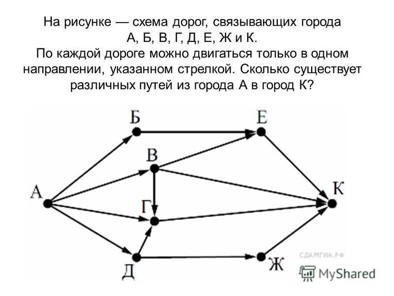 На рисунке схема дорог, связывающих города А, Б, В, Г, Д, Е, Ж и К. По каждой дороге можно двигаться только в одном направлении, указанном стрелкой. Сколько существует различных путей из города А в город К?