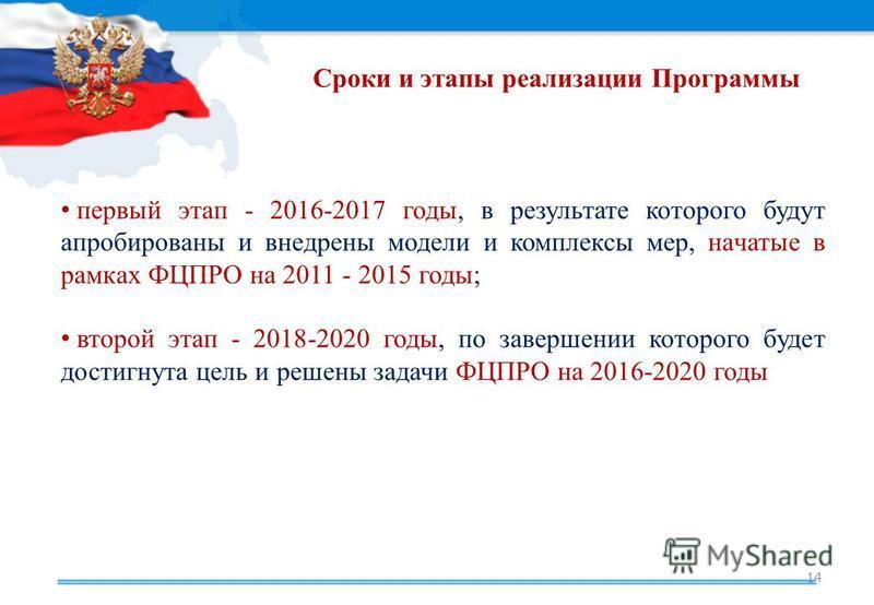 14 первый этап - 2016-2017 годы, в результате которого будут апробированы и внедрены модели и комплексы мер, начатые в рамках ФЦПРО на 2011 - 2015 годы; второй этап - 2018-2020 годы, по завершении которого будет достигнута цель и решены задачи ФЦПРО