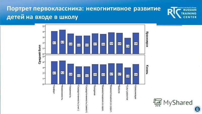 Высшая школа экономики, Москва, 2014 Портрет первоклассника: некогнитивное развитие детей на входе в школу