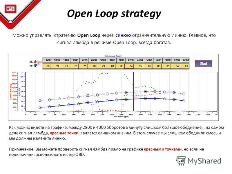Можно управлять стратегию Open Loop через синюю ограничительную линию. Главное, что сигнал лямбда в режиме Open Loop, всегда богатая. Как можно видеть на графике, между 2800 и 4000 оборотов в минуту слишком большое обеднение,, на самом деле сигнал ля