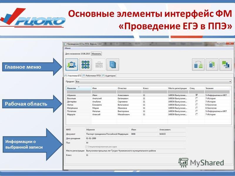 Основные элементы интерфейс ФМ «Проведение ЕГЭ в ППЭ» Главное меню Рабочая область Информации о выбранной записи