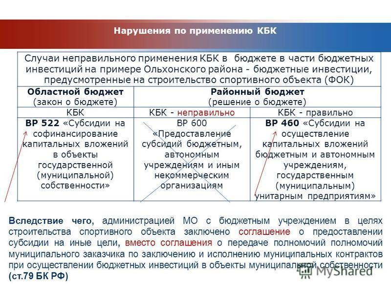Случаи неправильного применения КБК в бюджете в части бюджетных инвестиций на примере Ольхонского района - бюджетные инвестиции, предусмотренные на строительство спортивного объекта (ФОК) Областной бюджет (закон о бюджете) Районный бюджет (решение о