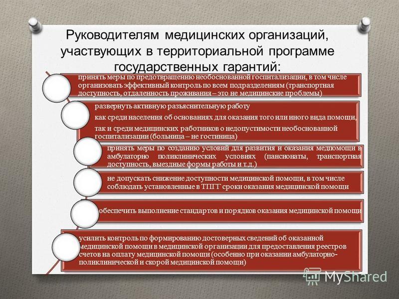 Руководителям медицинских организаций, участвующих в территориальной программе государственных гарантий : принять меры по предотвращению необоснованной госпитализации, в том числе организовать эффективный контроль по всем подразделениям (транспортная