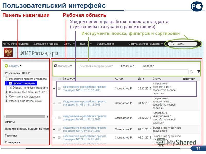 11 Пользовательский интерфейс Панель навигации Рабочая область Инструменты поиска, фильтров и сортировки Уведомление о разработке проекта стандарта (с указанием статуса его рассмотрения)