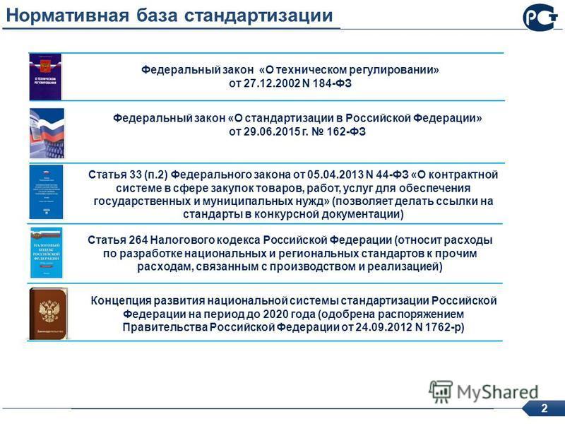 Федеральный закон «О стандартизации в Российской Федерации» от 29.06.2015 г. 162-ФЗ Федеральный закон «О техническом регулировании» от 27.12.2002 N 184-ФЗ Концепция развития национальной системы стандартизации Российской Федерации на период до 2020 г