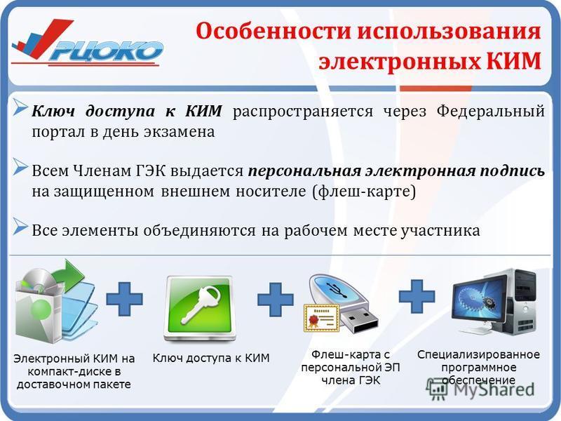 Особенности использования электронных КИМ Ключ доступа к КИМ распространяется через Федеральный портал в день экзамена Всем Членам ГЭК выдается персональная электронная подпись на защищенном внешнем носителе (флеш-карте) Все элементы объединяются на