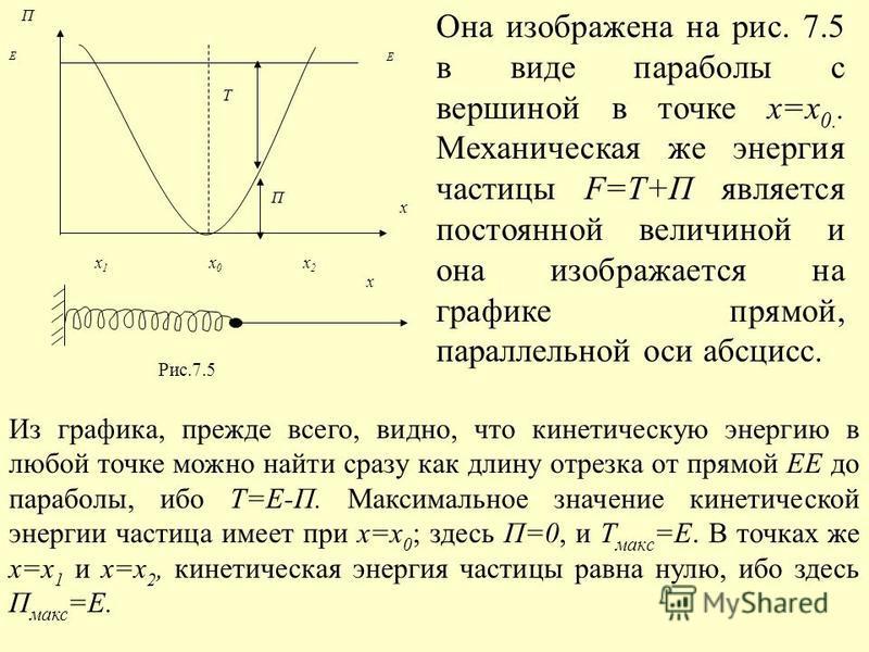 Е Е x 1 x 0 x 2 x П Т П Рис.7.5 x Она изображена на рис. 7.5 в виде параболы с вершиной в точке х=х 0.. Механическая же энергия частицы F=Т+П является постоянной величиной и она изображается на графике прямой, параллельной оси абсцисс. Из графика, пр