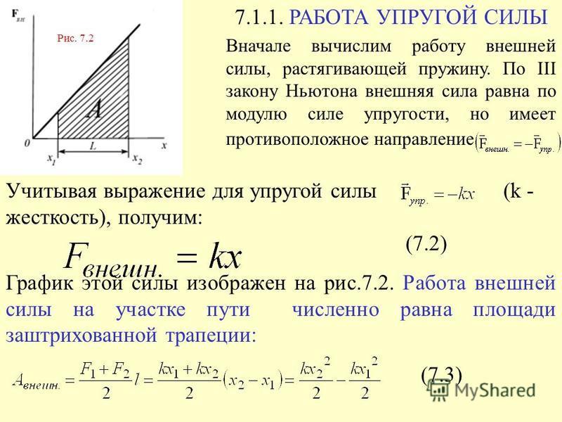 7.1.1. РАБОТА УПРУГОЙ СИЛЫ Вначале вычислим работу внешней силы, растягивающей пружину. По III закону Ньютона внешняя сила равна по модулю силе упругости, но имеет противоположное направление Рис. 7.2 Учитывая выражение для упругой силы (k - жесткост
