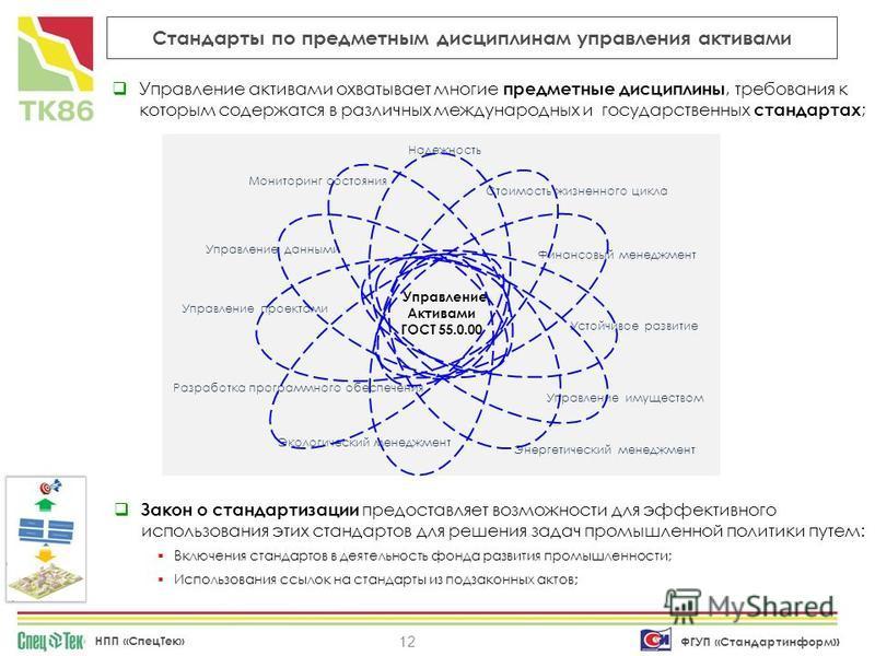 ФГУП «Стандартинформ » НПП «Спец Тек» Стандарты по предметным дисциплинам управления активами 12 Управление активами охватывает многие предметные дисциплины, требования к которым содержатся в различных международных и государственных стандартах ; Зак