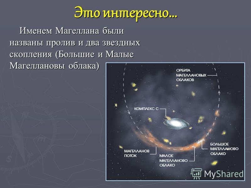 Именем Магеллана были названы пролив и два звездных скопления (Большие и Малые Магеллановы облака)