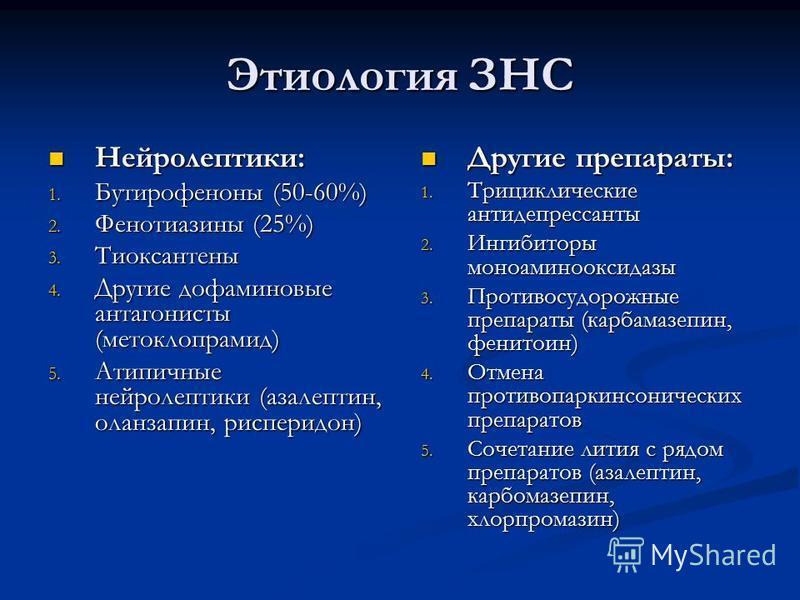 Этиология ЗНС Нейролептики: Нейролептики: 1. Бутирофеноны (50-60%) 2. Фенотиазины (25%) 3. Тиоксантены 4. Другие дофаминовые антагонисты (метоклопрамид) 5. Атипичные нейролептики (азалептин, оланзапин, рисперидон) Другие препараты: 1. Трициклические