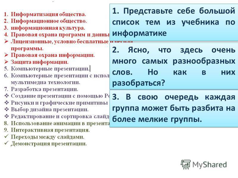 3. В свою очередь каждая группа может быть разбита на более мелкие группы. 2. Ясно, что здесь очень много самых разнообразных слов. Но как в них разобраться? 1. Представьте себе большой список тем из учебника по информатике