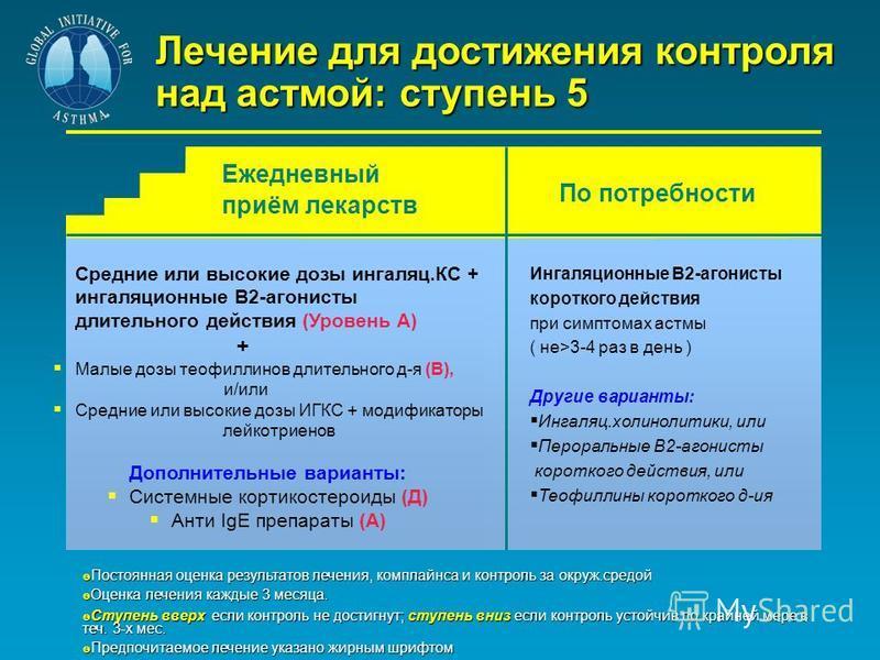 Средние или высокие дозы ингаляц.КС + ингаляционные В2-агонисты длительного действия (Уровень А) + Малые дозы теофиллинов длительного д-я (В), и/или Средние или высокие дозы ИГКС + модификаторы лейкотриенов Дополнительные варианты: Системные кортикос