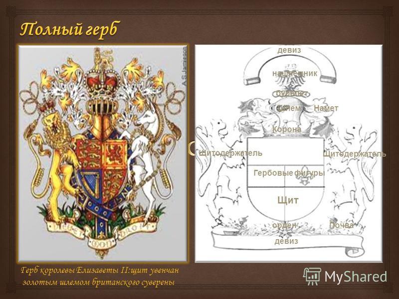 Герб королевы Елизаветы II:щит увенчан золотым шлемом британского суверены девиз Шлем Корона Щитодержатель Щит Намет орден Почва нашлемник бурелет Гербовые фигуры