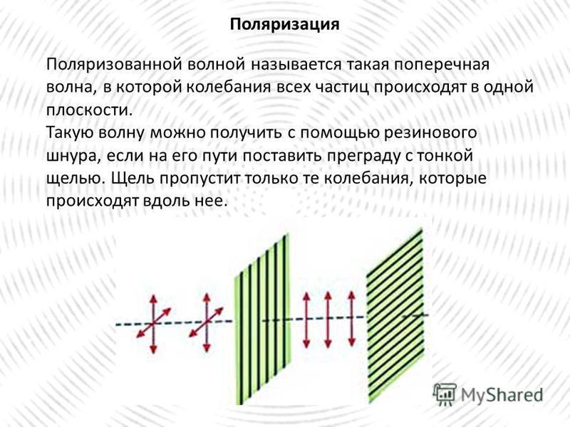 Поляризация Поляризованной волной называется такая поперечная волна, в которой колебания всех частиц происходят в одной плоскости. Такую волну можно получить с помощью резинового шнура, если на его пути поставить преграду с тонкой щелью. Щель пропуст
