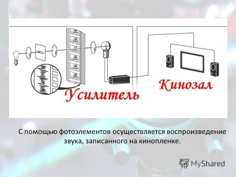 С помощью фотоэлементов осуществляется воспроизведение звука, записанного на кинопленке.