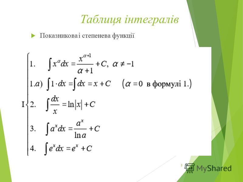 Таблиця інтегралів Показникова і степенева функції 8